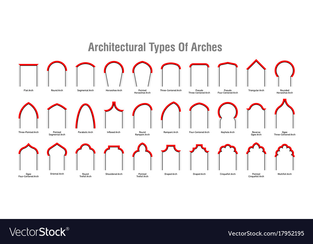 architectural-types-arches-icons-vector-17952195.jpg