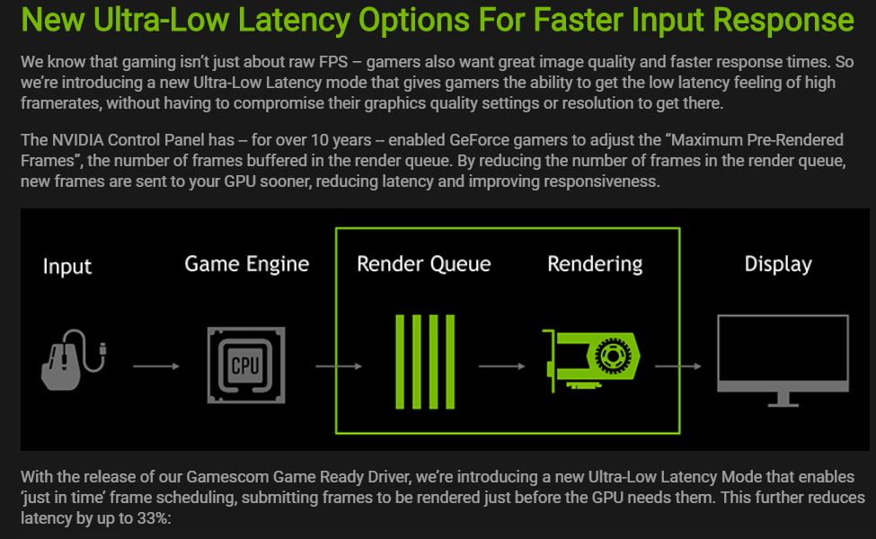Latest Nvidia Graphios Driver - Low Latency Option