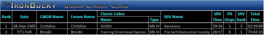 Cobra_Classic.png