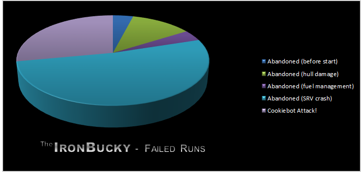 DNF-Chart.png