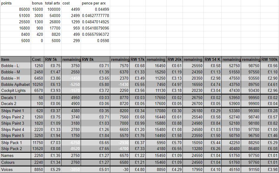 elite arx calculations.png