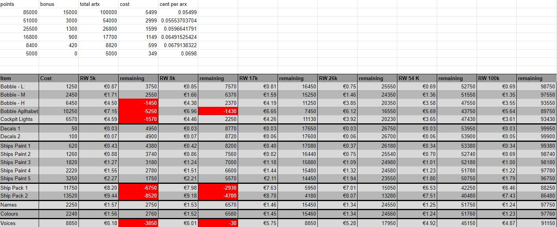 elite arx calculationseu.png