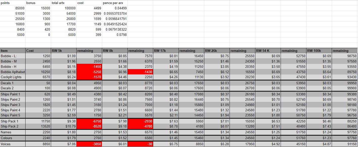 elite arx calculationsus.png