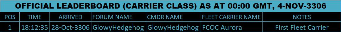 Fleet_Carrier_Class.png