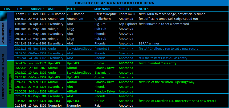 History_of_the_record.png