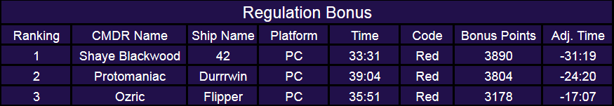 regulation bonus final.png