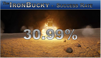 Success_Rate.png